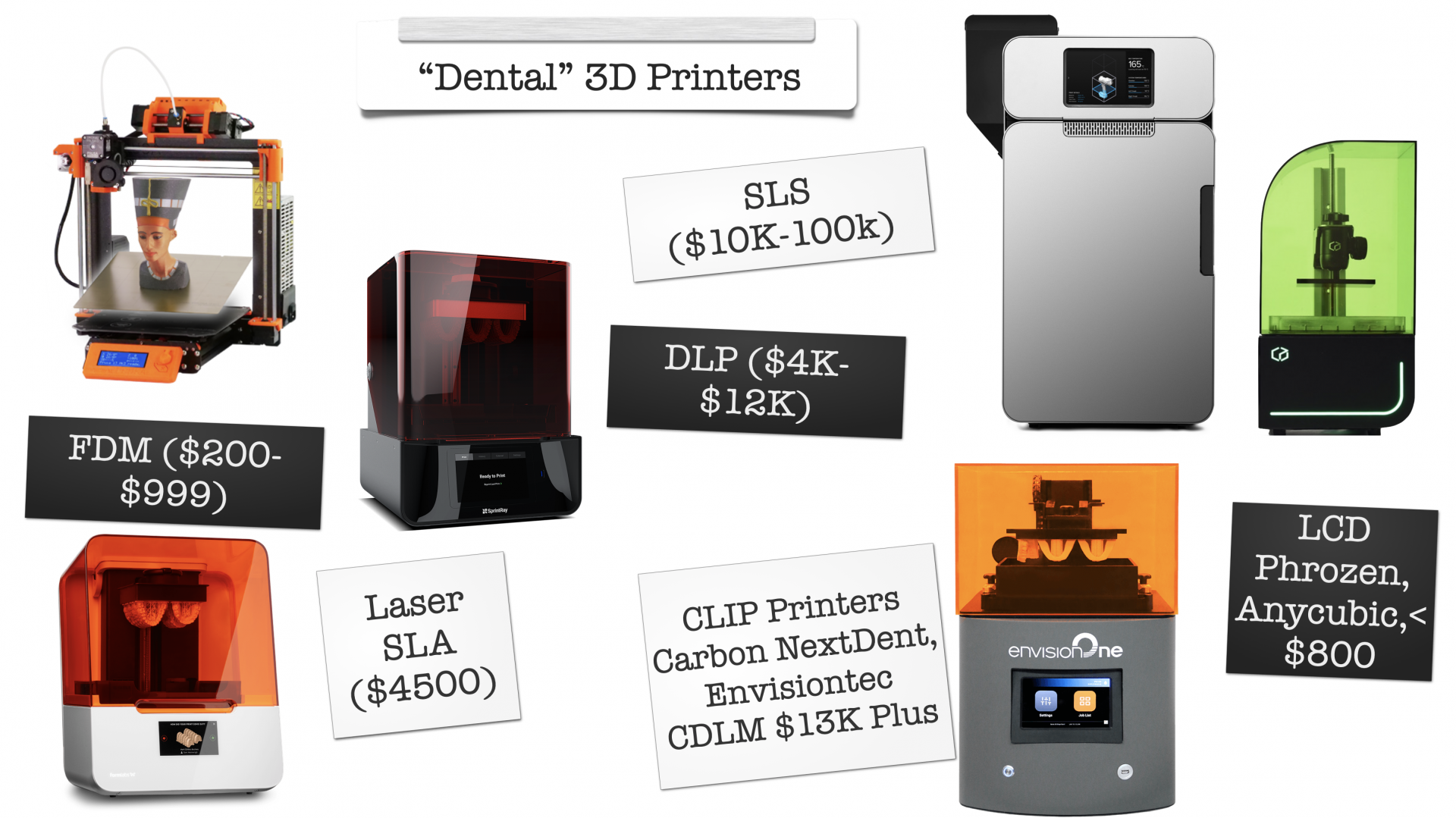 Which Printer Should I Buy?<span>I'll cover all the big names in Dental 3D printing like the Form 3B, the Sprintray Pro, the Asiga Max and the Envision One.</span>