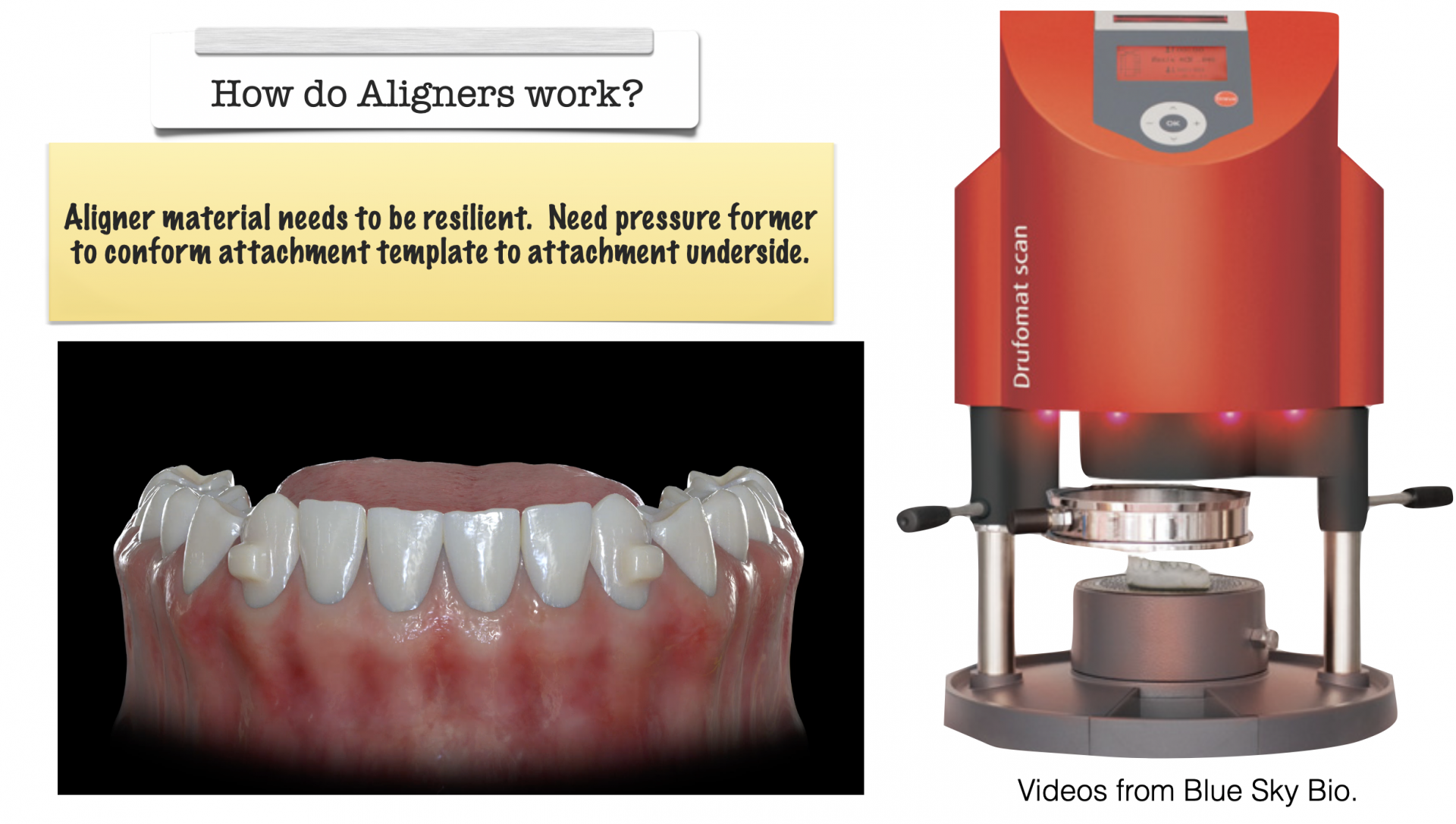 Orthodontic Aligners<span>You can make aligners in your office for as little as $300 a case.</span>