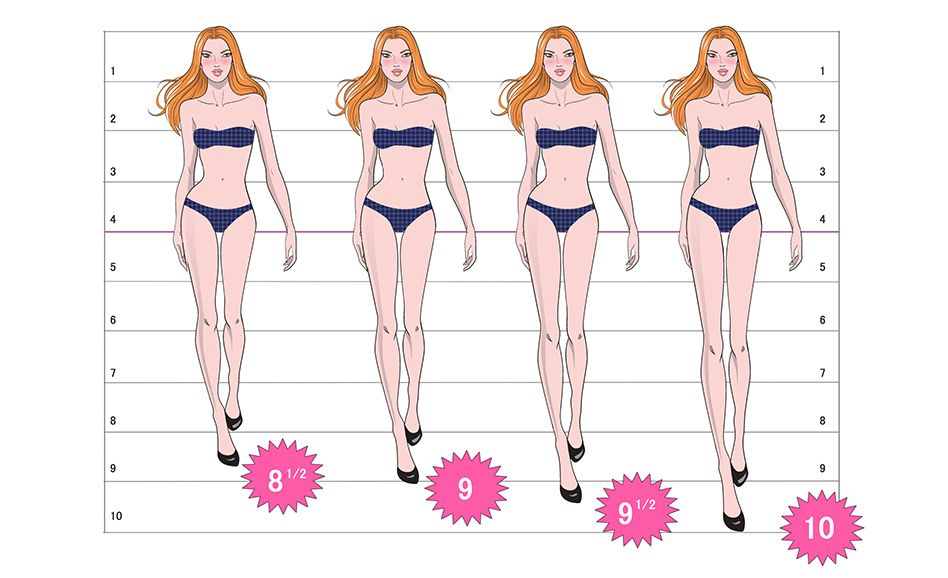 Fashion Figure Fundamentals<span></span>