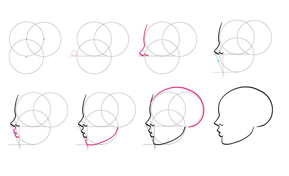 Draw The Face Shape<span></span>