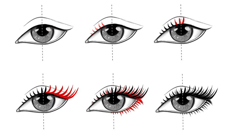 Draw the Eyes<span></span>